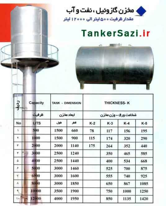 مشخصات مخزن گازوئیل، نفت و آب با ظرفیت 500 لیتر الی 12000 لیتر